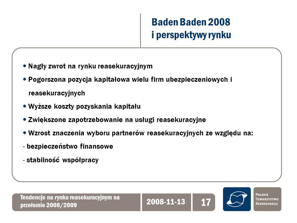 Tendencje na rynku reasekuracyjnym na przełomie 2008/2009 2008-11-13 17 Nagły zwrot na rynku reasekuracyjnym Pogorszona pozycja kapitałowa wielu firm