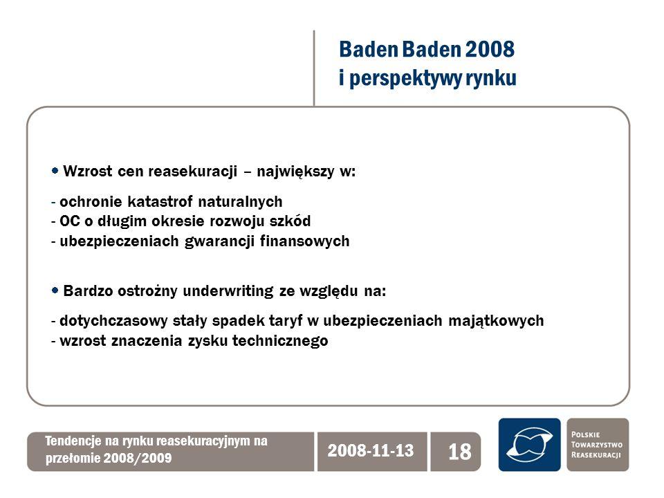 Baden Baden 2008 i perspektywy rynku Tendencje na rynku reasekuracyjnym na przełomie 2008/2009 2008-11-13 18 Wzrost cen reasekuracji – największy w: -