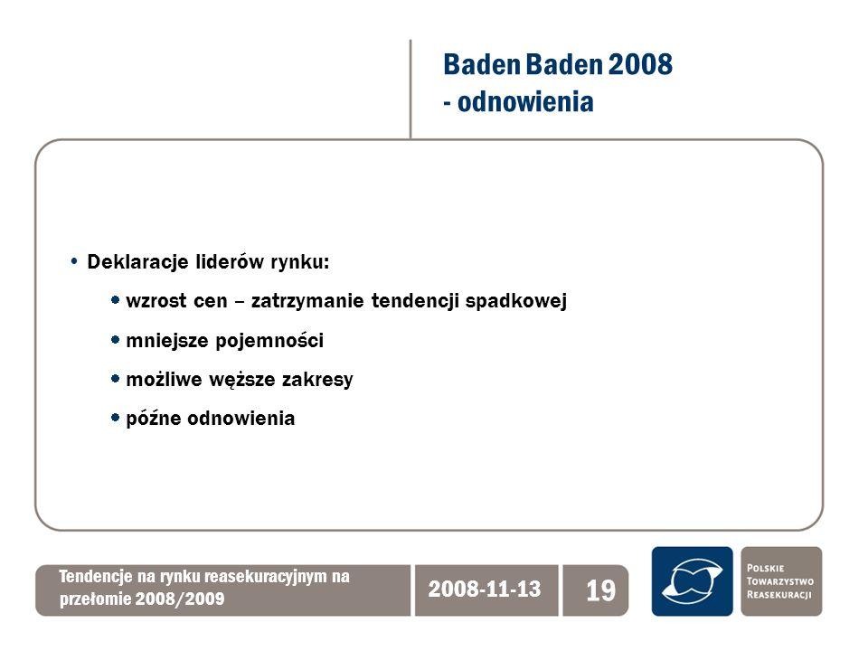 Baden Baden 2008 - odnowienia Tendencje na rynku reasekuracyjnym na przełomie 2008/2009 2008-11-13 19 Deklaracje liderów rynku: wzrost cen – zatrzyman