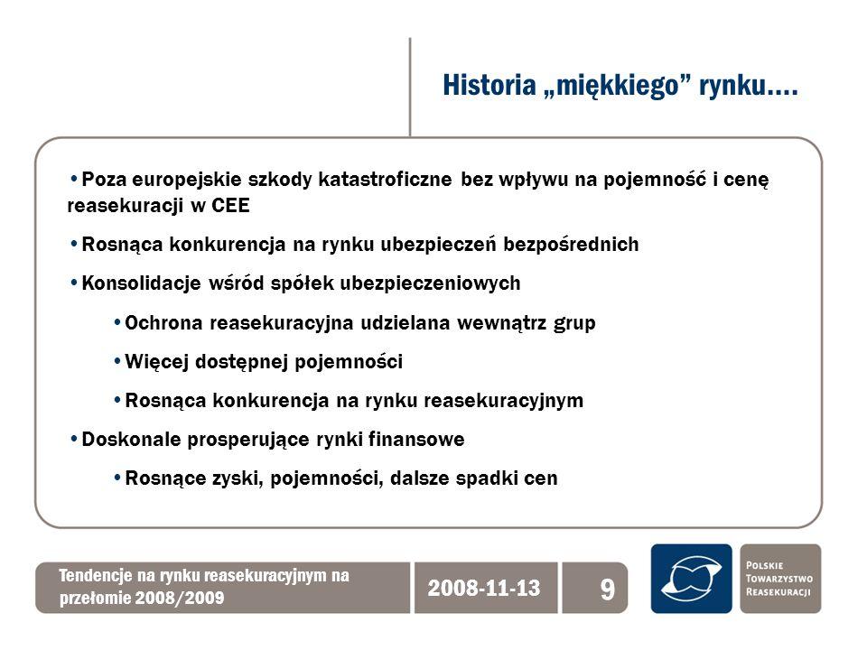 Historia miękkiego rynku…. Tendencje na rynku reasekuracyjnym na przełomie 2008/2009 2008-11-13 9 Poza europejskie szkody katastroficzne bez wpływu na