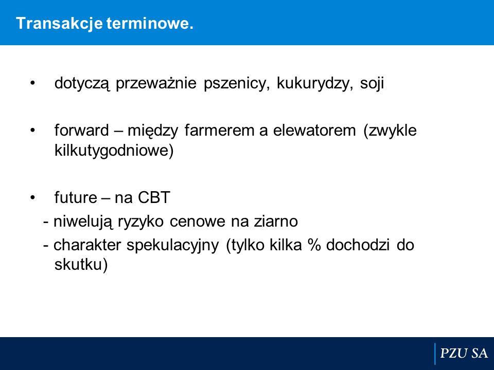 Transakcje terminowe. dotyczą przeważnie pszenicy, kukurydzy, soji forward – między farmerem a elewatorem (zwykle kilkutygodniowe) future – na CBT - n