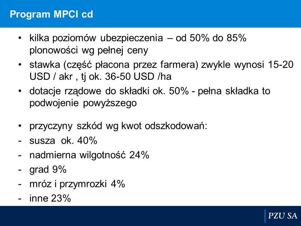Program MPCI cd kilka poziomów ubezpieczenia – od 50% do 85% plonowości wg pełnej ceny stawka (część płacona przez farmera) zwykle wynosi 15-20 USD /