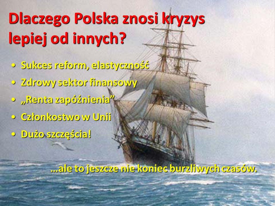 Dlaczego Polska znosi kryzys lepiej od innych? Sukces reform, elastyczność Sukces reform, elastyczność Zdrowy sektor finansowy Zdrowy sektor finansowy