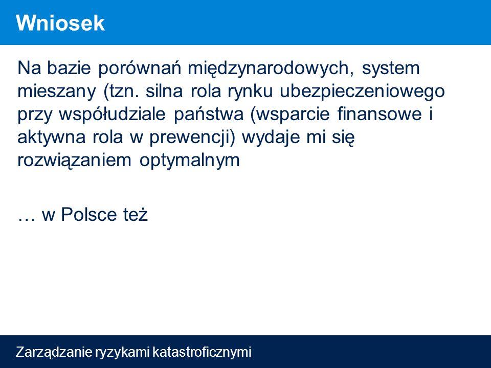 Zarządzanie ryzykami katastroficznymi Wniosek Na bazie porównań międzynarodowych, system mieszany (tzn.