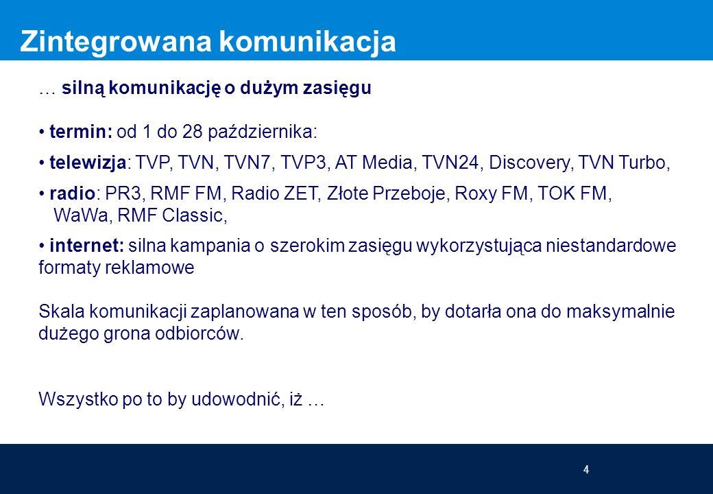 4 Zintegrowana komunikacja … silną komunikację o dużym zasięgu termin: od 1 do 28 października: telewizja: TVP, TVN, TVN7, TVP3, AT Media, TVN24, Discovery, TVN Turbo, radio: PR3, RMF FM, Radio ZET, Złote Przeboje, Roxy FM, TOK FM, WaWa, RMF Classic, internet: silna kampania o szerokim zasięgu wykorzystująca niestandardowe formaty reklamowe Skala komunikacji zaplanowana w ten sposób, by dotarła ona do maksymalnie dużego grona odbiorców.