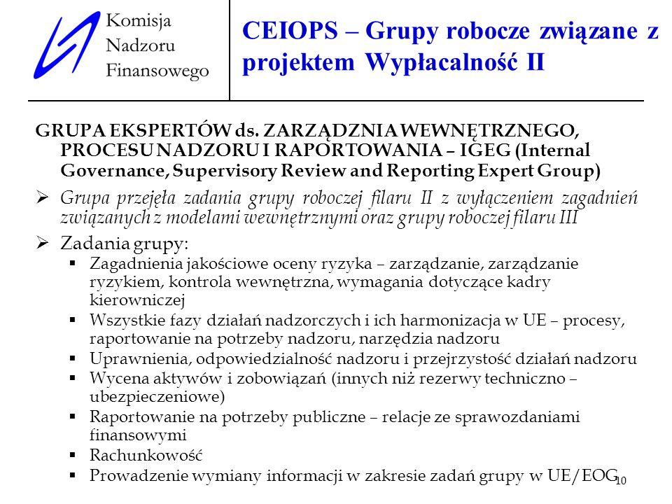 10 CEIOPS – Grupy robocze związane z projektem Wypłacalność II GRUPA EKSPERTÓW ds. ZARZĄDZNIA WEWNĘTRZNEGO, PROCESU NADZORU I RAPORTOWANIA – IGEG (Int
