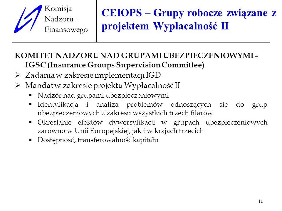 11 CEIOPS – Grupy robocze związane z projektem Wypłacalność II KOMITET NADZORU NAD GRUPAMI UBEZPIECZENIOWYMI – IGSC (Insurance Groups Supervision Comm