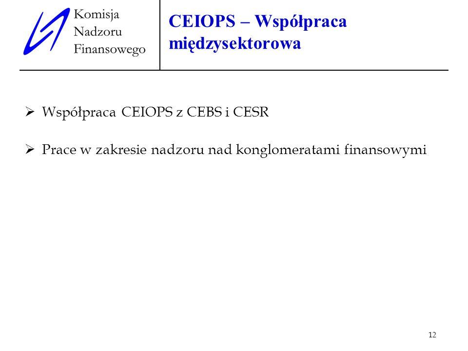 12 CEIOPS – Współpraca międzysektorowa Współpraca CEIOPS z CEBS i CESR Prace w zakresie nadzoru nad konglomeratami finansowymi