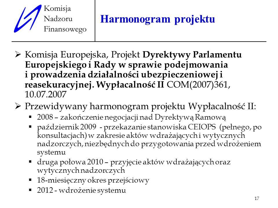 17 Harmonogram projektu Komisja Europejska, Projekt Dyrektywy Parlamentu Europejskiego i Rady w sprawie podejmowania i prowadzenia działalności ubezpi