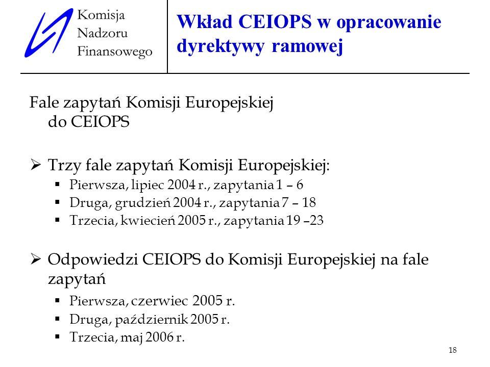 18 Wkład CEIOPS w opracowanie dyrektywy ramowej Fale zapytań Komisji Europejskiej do CEIOPS Trzy fale zapytań Komisji Europejskiej: Pierwsza, lipiec 2