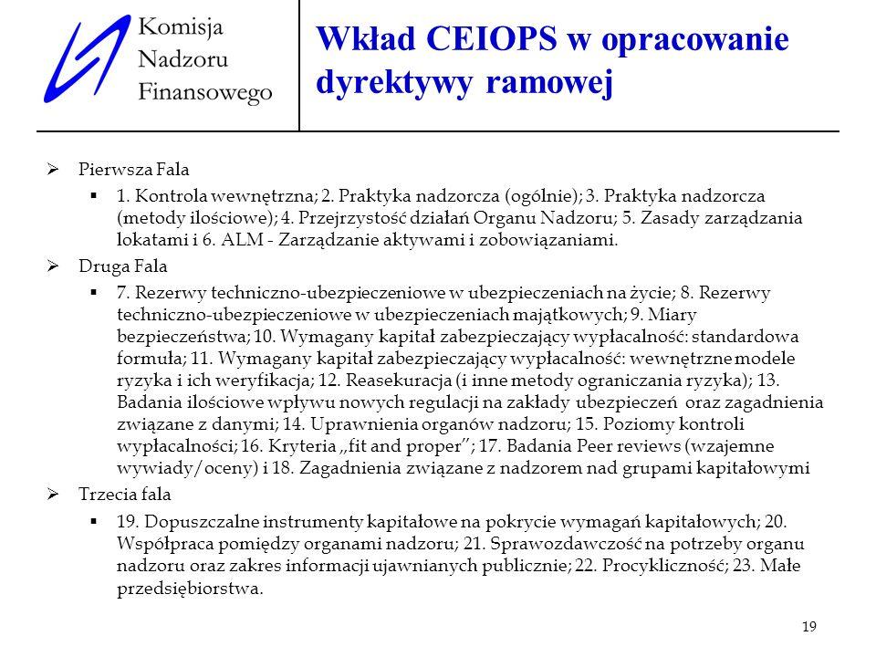 19 Wkład CEIOPS w opracowanie dyrektywy ramowej Pierwsza Fala 1. Kontrola wewnętrzna; 2. Praktyka nadzorcza (ogólnie); 3. Praktyka nadzorcza (metody i