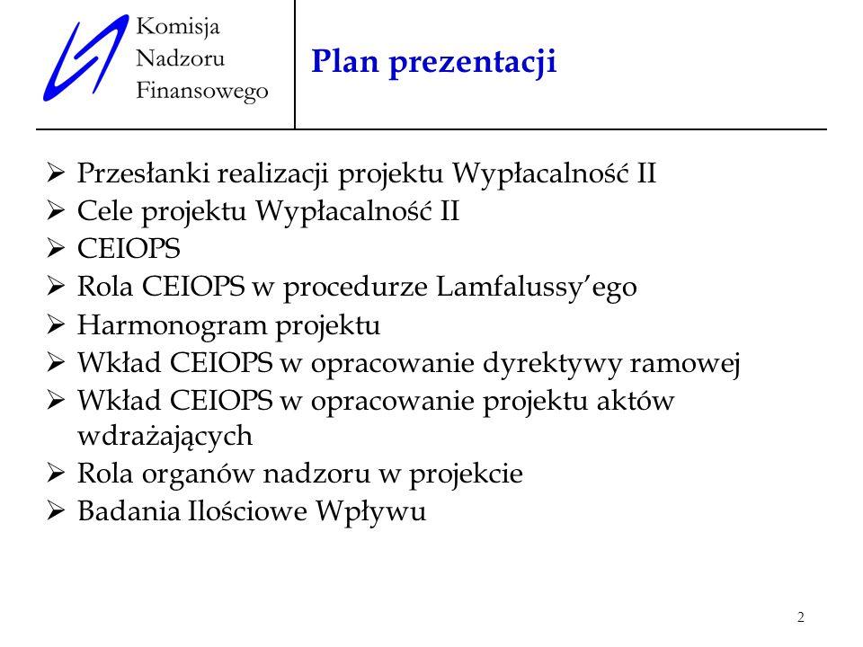 2 Plan prezentacji Przesłanki realizacji projektu Wypłacalność II Cele projektu Wypłacalność II CEIOPS Rola CEIOPS w procedurze Lamfalussyego Harmonog