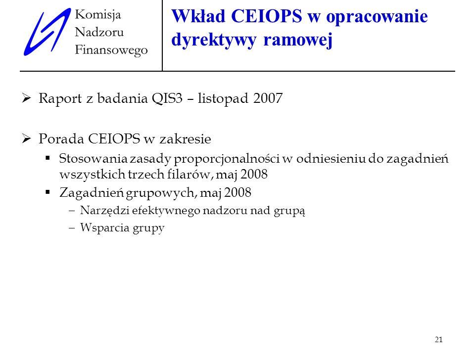 21 Wkład CEIOPS w opracowanie dyrektywy ramowej Raport z badania QIS3 – listopad 2007 Porada CEIOPS w zakresie Stosowania zasady proporcjonalności w o
