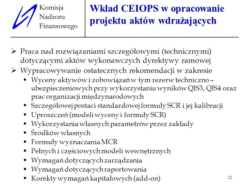 22 Wkład CEIOPS w opracowanie projektu aktów wdrażających Praca nad rozwiązaniami szczegółowymi (technicznymi) dotyczącymi aktów wykonawczych dyrektyw