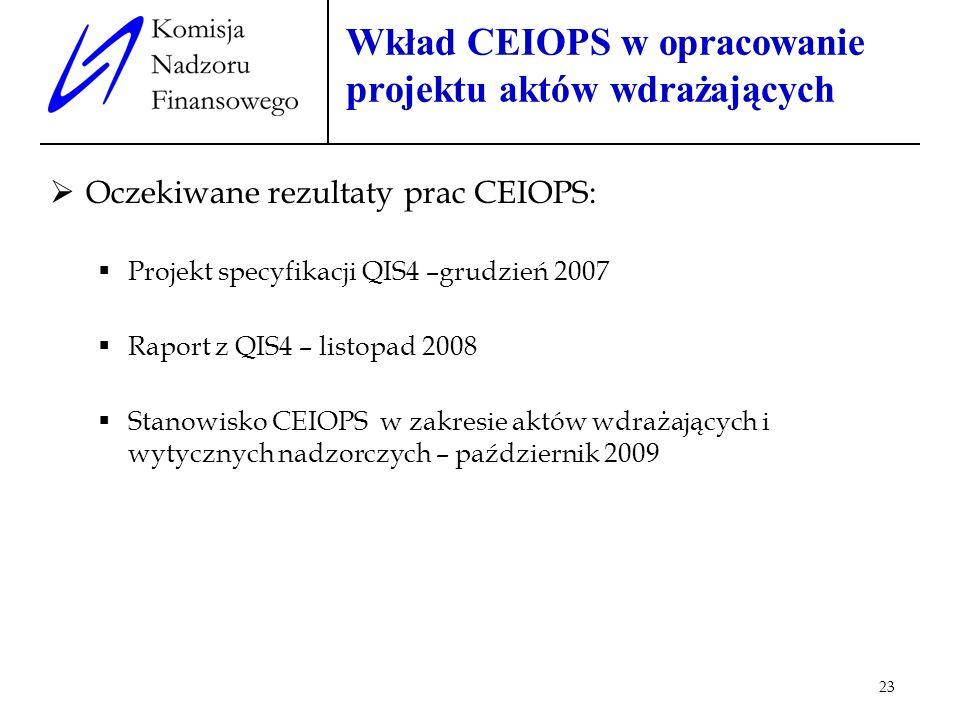 23 Wkład CEIOPS w opracowanie projektu aktów wdrażających Oczekiwane rezultaty prac CEIOPS: Projekt specyfikacji QIS4 –grudzień 2007 Raport z QIS4 – l