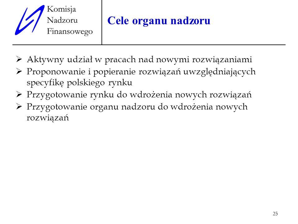 25 Cele organu nadzoru Aktywny udział w pracach nad nowymi rozwiązaniami Proponowanie i popieranie rozwiązań uwzględniających specyfikę polskiego rynk