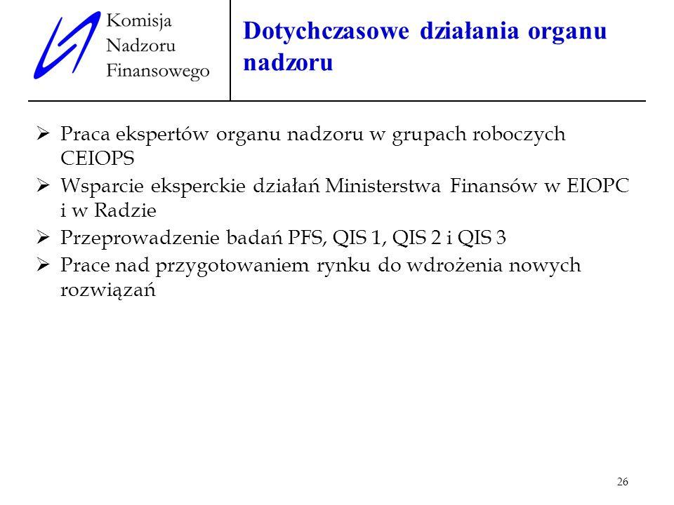 26 Dotychczasowe działania organu nadzoru Praca ekspertów organu nadzoru w grupach roboczych CEIOPS Wsparcie eksperckie działań Ministerstwa Finansów