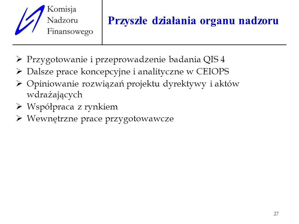 27 Przyszłe działania organu nadzoru Przygotowanie i przeprowadzenie badania QIS 4 Dalsze prace koncepcyjne i analityczne w CEIOPS Opiniowanie rozwiąz