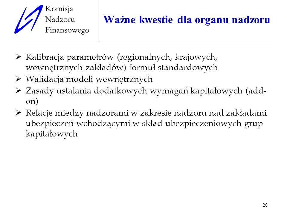 28 Ważne kwestie dla organu nadzoru Kalibracja parametrów (regionalnych, krajowych, wewnętrznych zakładów) formuł standardowych Walidacja modeli wewnę