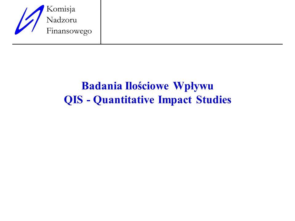 Badania Ilościowe Wpływu QIS - Quantitative Impact Studies