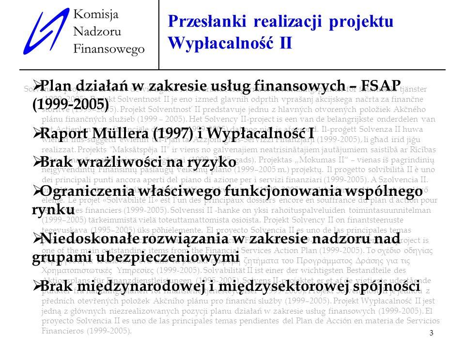 3 Przesłanki realizacji projektu Wypłacalność II Solvens II-projektet är en av de viktigaste kvarvarande frågorna från handlingsplanen för finansiella