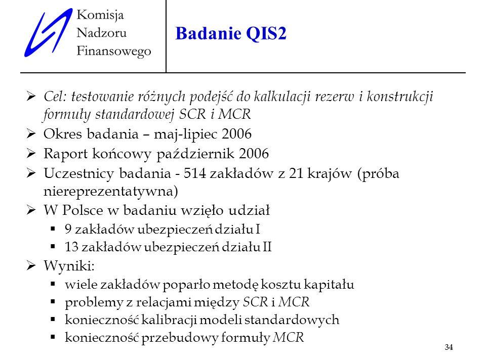 34 Badanie QIS2 Cel: testowanie różnych podejść do kalkulacji rezerw i konstrukcji formuły standardowej SCR i MCR Okres badania – maj-lipiec 2006 Rapo