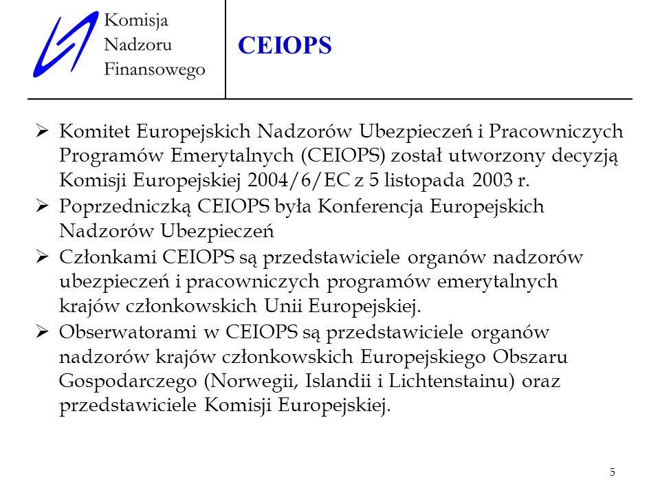 5 CEIOPS Komitet Europejskich Nadzorów Ubezpieczeń i Pracowniczych Programów Emerytalnych (CEIOPS) został utworzony decyzją Komisji Europejskiej 2004/