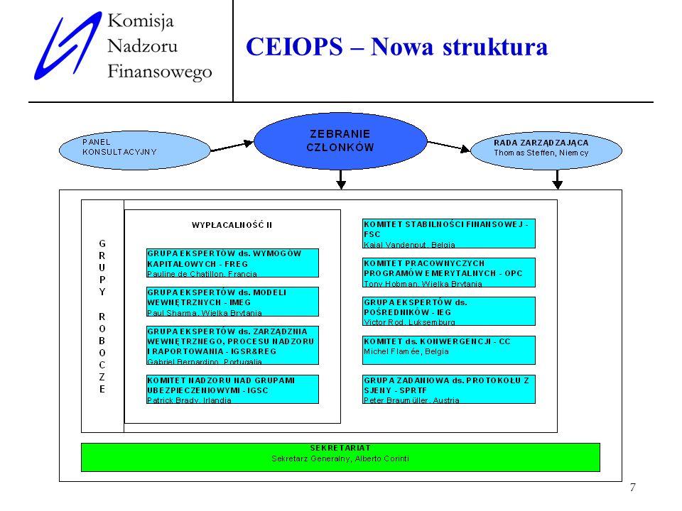 7 CEIOPS – Nowa struktura