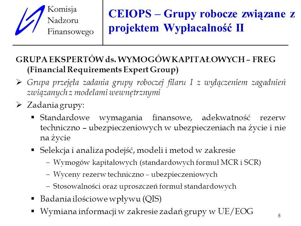 8 CEIOPS – Grupy robocze związane z projektem Wypłacalność II GRUPA EKSPERTÓW ds. WYMOGÓW KAPITAŁOWYCH – FREG (Financial Requirements Expert Group) Gr
