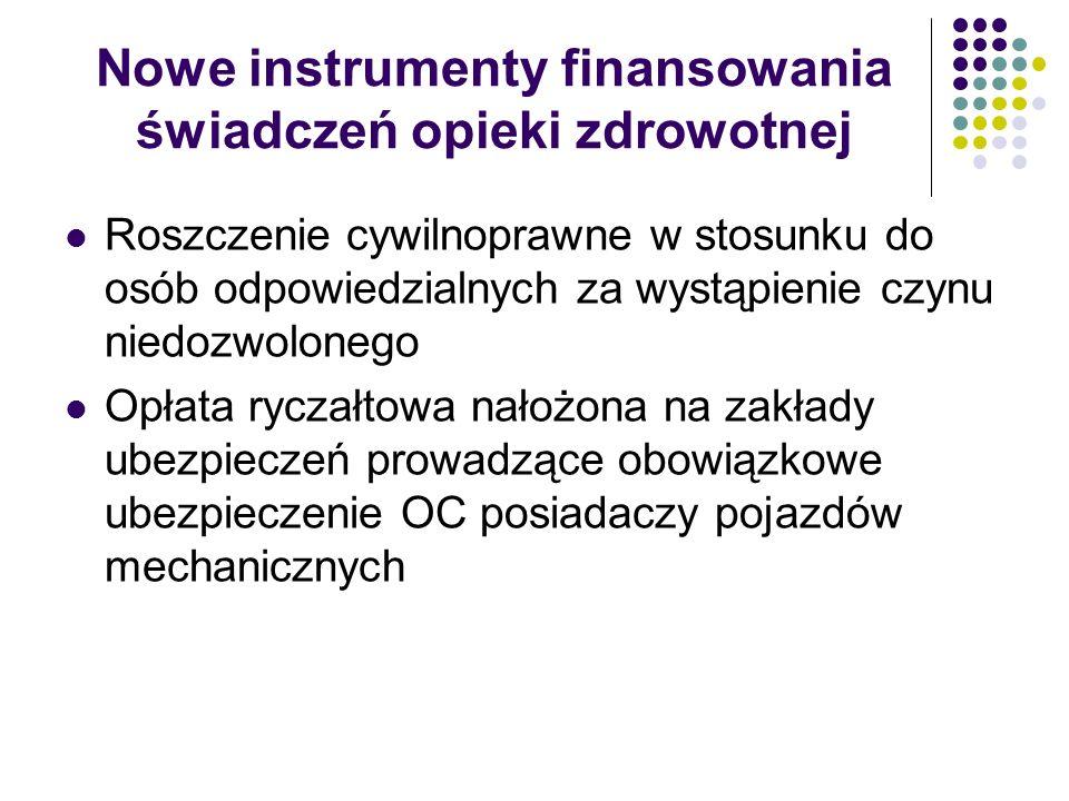 Nowe instrumenty finansowania świadczeń opieki zdrowotnej Roszczenie cywilnoprawne w stosunku do osób odpowiedzialnych za wystąpienie czynu niedozwolo