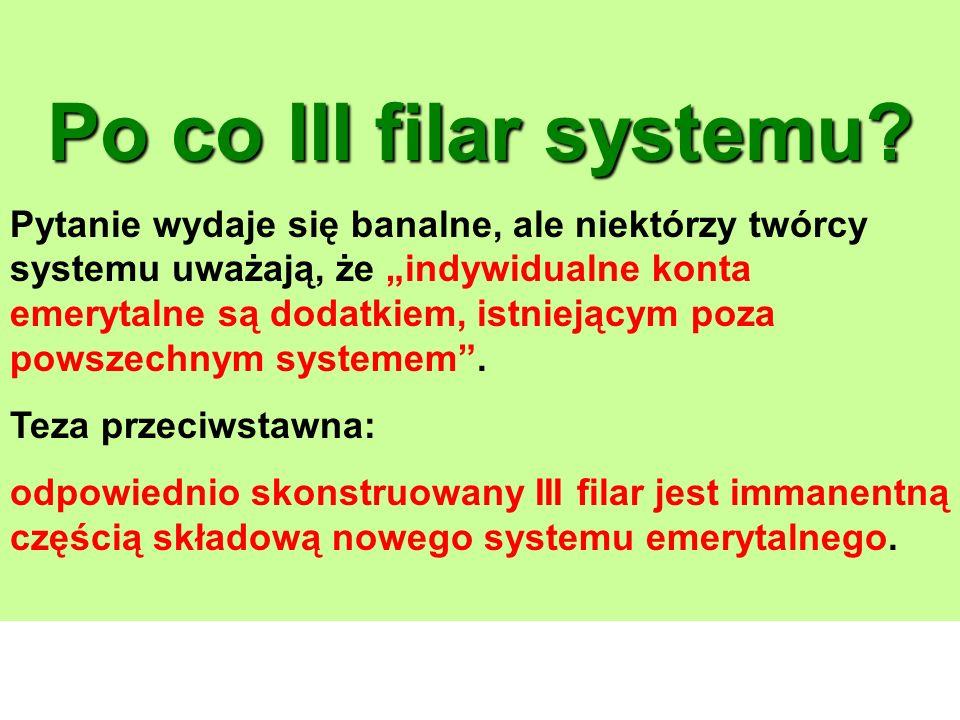 Polska Izba Ubezpieczeń konferencja: Rola rynku ubezpieczeniowego w realizacji reformy systemu emerytalnego Wprowadzenie do debaty: Społeczno-ekonomic