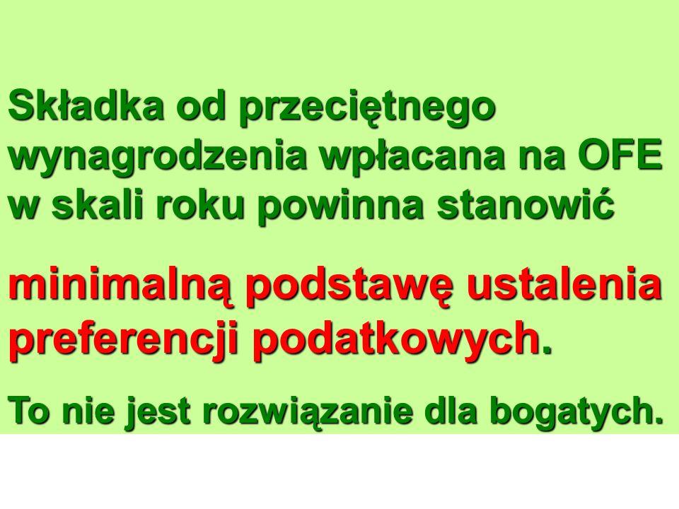 Składka od przeciętnego wynagrodzenia wpłacana na OFE w skali roku wynosi ok. 2400 zł.