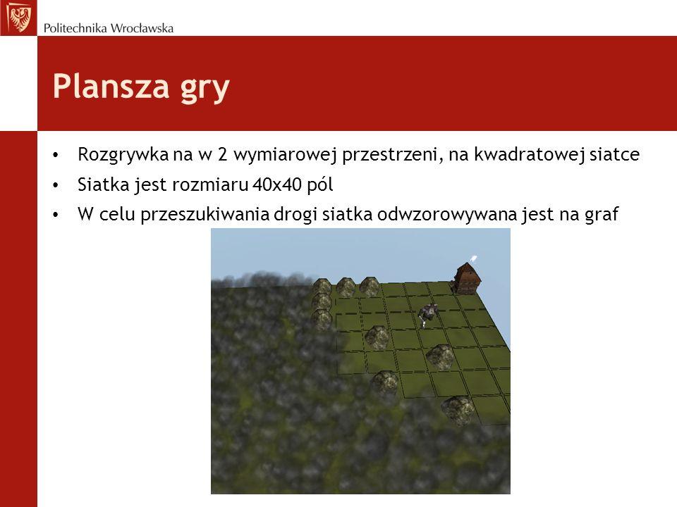 Plansza gry Rozgrywka na w 2 wymiarowej przestrzeni, na kwadratowej siatce Siatka jest rozmiaru 40x40 pól W celu przeszukiwania drogi siatka odwzorowy