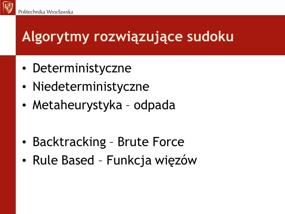 Algorytmy rozwiązujące sudoku Deterministyczne Niedeterministyczne Metaheurystyka – odpada Backtracking – Brute Force Rule Based – Funkcja więzów
