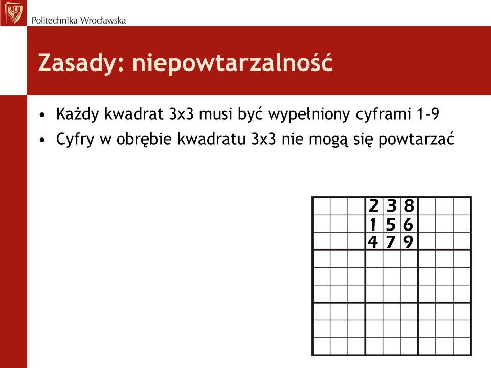 Zasady: niepowtarzalność Cyfry w kolumnie 1x9 nie mogą się powtarzać (cyfra 2) Cyfry w rzędzie 9x1 nie mogą się powtarzać (cyfra 3) Rzędy i kolumny muszą być wypełnione cyframi 1-9