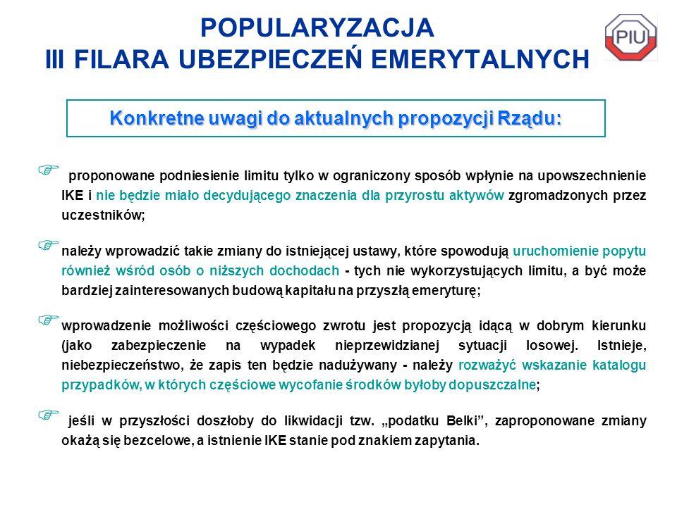 POPULARYZACJA III FILARA UBEZPIECZEŃ EMERYTALNYCH proponowane podniesienie limitu tylko w ograniczony sposób wpłynie na upowszechnienie IKE i nie będz
