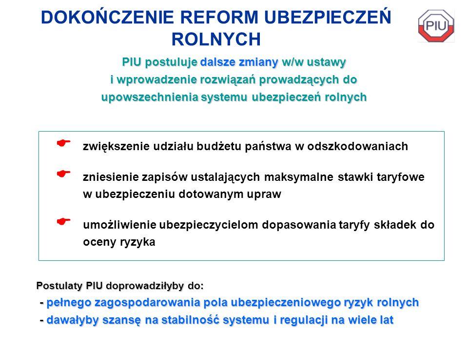 DOKOŃCZENIE REFORM UBEZPIECZEŃ ROLNYCH zwiększenie udziału budżetu państwa w odszkodowaniach zniesienie zapisów ustalających maksymalne stawki taryfow