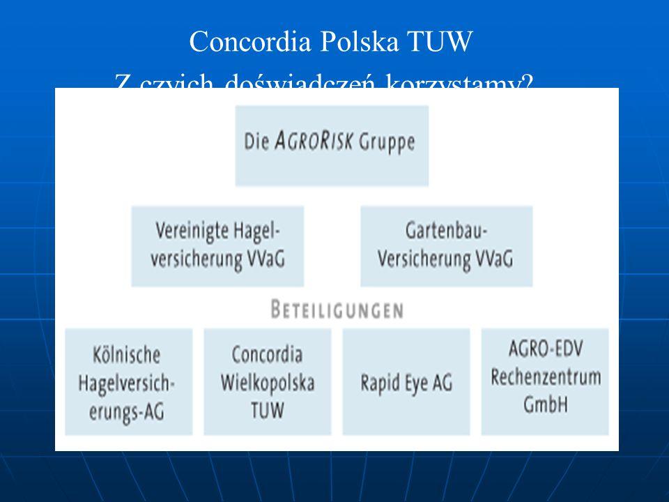 Concordia Polska TUW Z czyich doświadczeń korzystamy?_