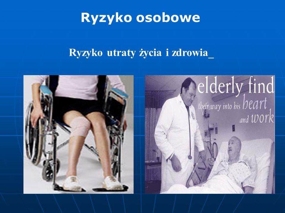 Ryzyko utraty życia i zdrowia_ Ryzyko osobowe