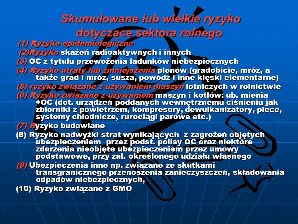 Skumulowane lub wielkie ryzyko dotyczące sektora rolnego (1) Ryzyko epidemiologiczne (1) Ryzyko epidemiologiczne (2)Ryzyko skażeń radioaktywnych i inn
