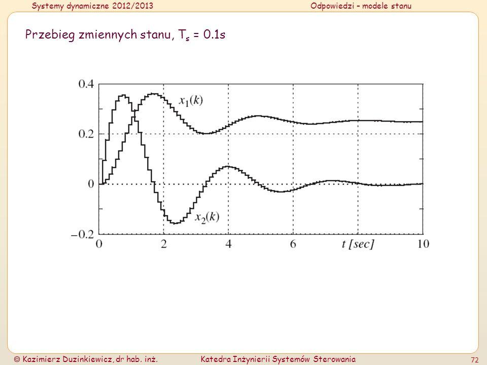 Systemy dynamiczne 2012/2013Odpowiedzi – modele stanu Kazimierz Duzinkiewicz, dr hab. inż.Katedra Inżynierii Systemów Sterowania 72 Przebieg zmiennych