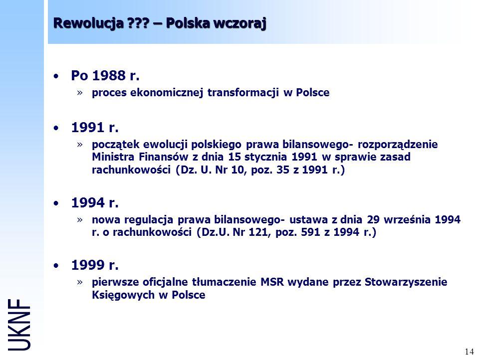 14 Rewolucja ??.– Polska wczoraj Po 1988 r. »proces ekonomicznej transformacji w Polsce 1991 r.