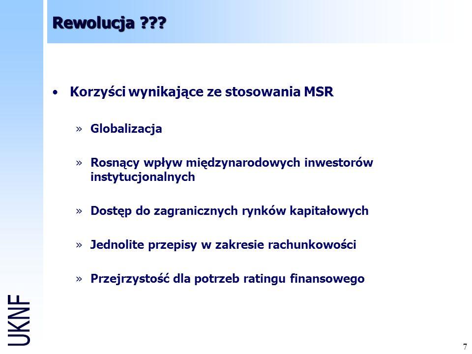 18 Rewolucja ??.Polska dziś DZIŚ - szanse 2007 r.