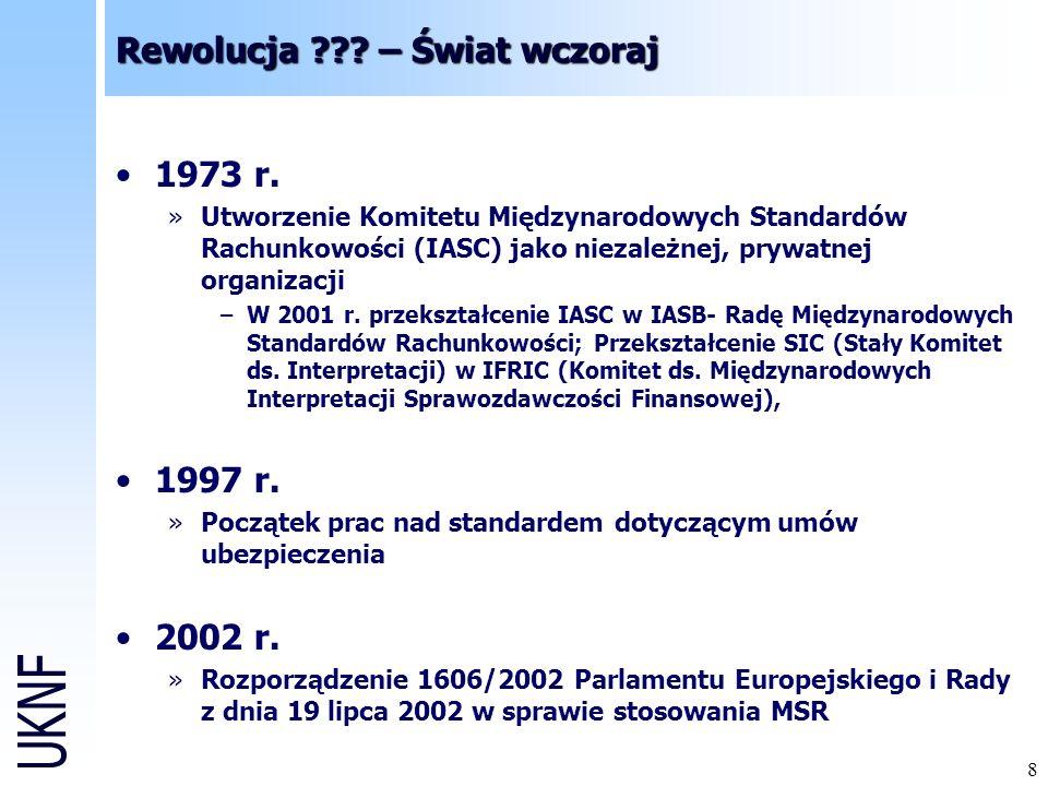 19 Rewolucja ??.Jutro JUTRO Po 2007 r.