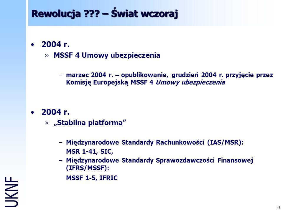 9 Rewolucja ??.– Świat wczoraj 2004 r. »MSSF 4 Umowy ubezpieczenia –marzec 2004 r.