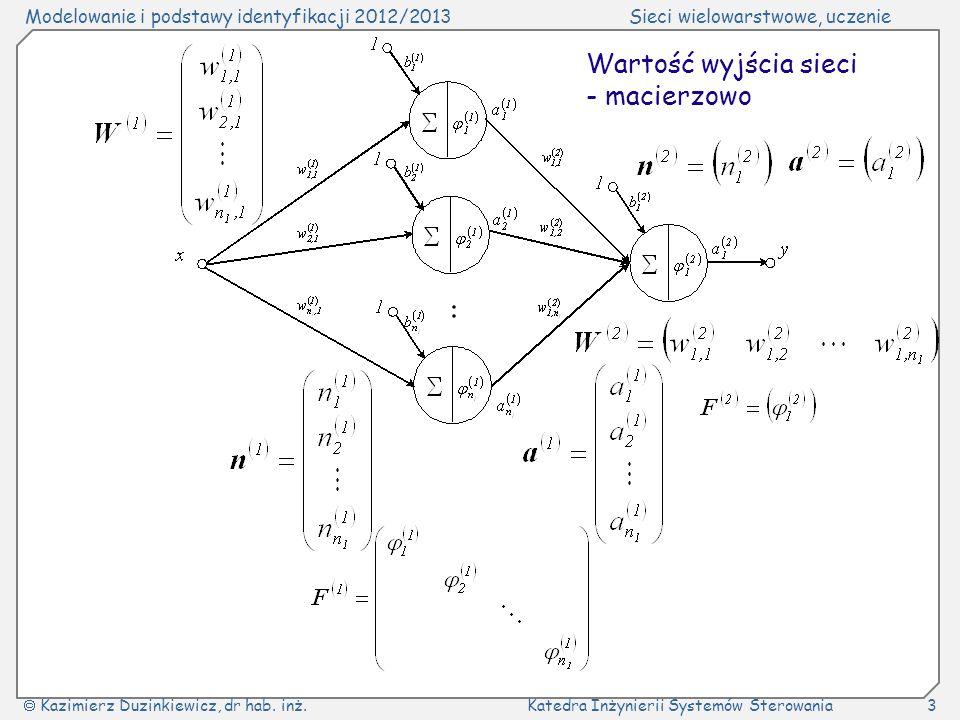 Modelowanie i podstawy identyfikacji 2012/2013Sieci wielowarstwowe, uczenie Kazimierz Duzinkiewicz, dr hab.