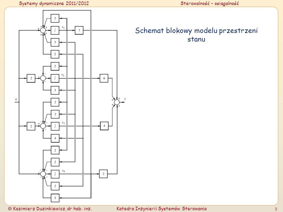 Systemy dynamiczne 2011/2012Sterowalność - osiągalność Kazimierz Duzinkiewicz, dr hab. inż.Katedra Inżynierii Systemów Sterowania 3 Schemat blokowy mo
