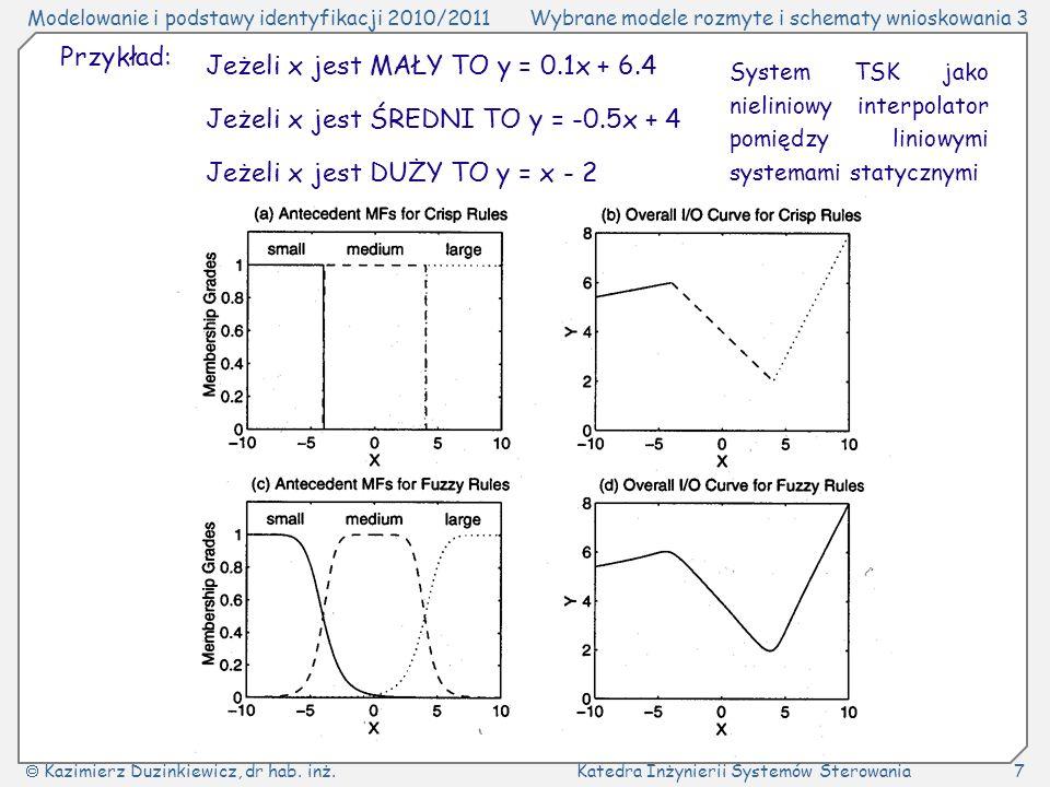 Modelowanie i podstawy identyfikacji 2010/2011Wybrane modele rozmyte i schematy wnioskowania 3 Kazimierz Duzinkiewicz, dr hab. inż.Katedra Inżynierii