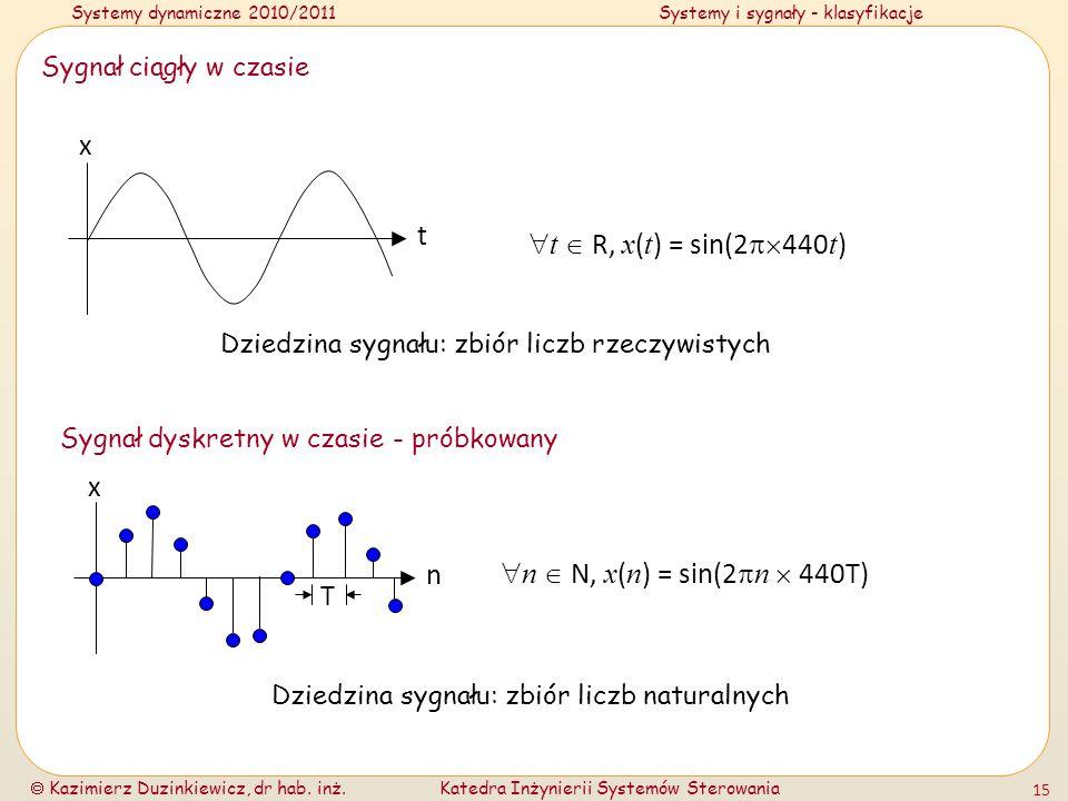 Systemy dynamiczne 2010/2011Systemy i sygnały - klasyfikacje Kazimierz Duzinkiewicz, dr hab. inż.Katedra Inżynierii Systemów Sterowania 15 t R, x ( t