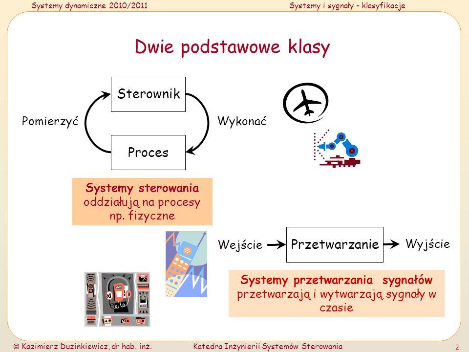 Systemy dynamiczne 2010/2011Systemy i sygnały - klasyfikacje Kazimierz Duzinkiewicz, dr hab. inż.Katedra Inżynierii Systemów Sterowania 2 Dwie podstaw